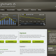 highchart