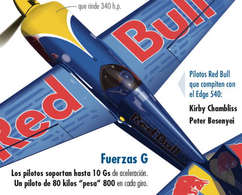 Infografía para Red Bull sobre la Air Race